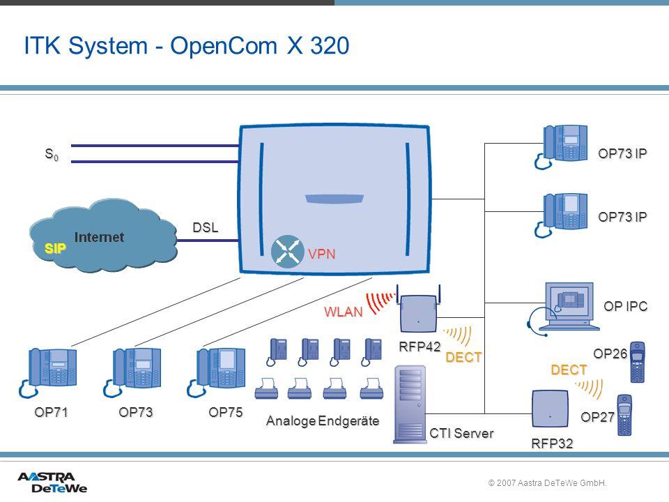 © 2007 Aastra DeTeWe GmbH. ITK System - OpenCom X 320 DSL VPN S0S0S0S0 OP71OP73OP75 OP73 IP OP IPC OP26 OP27 RFP32 Analoge Endgeräte CTI Server WLAN D