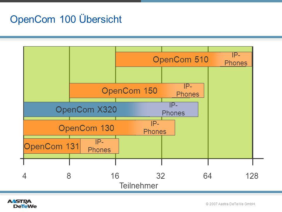 © 2007 Aastra DeTeWe GmbH. OpenCom 100 Übersicht OpenCom 130 OpenCom 150 OpenCom 510 41286481632 Teilnehmer IP- Phones IP- Phones OpenCom 131 OpenCom