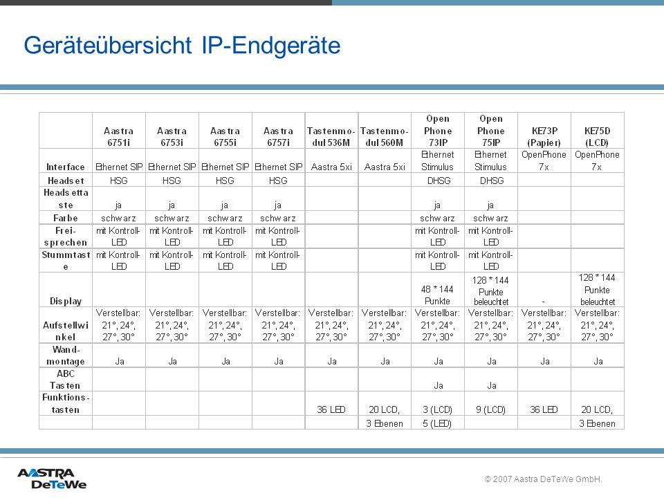 © 2007 Aastra DeTeWe GmbH. Geräteübersicht IP-Endgeräte