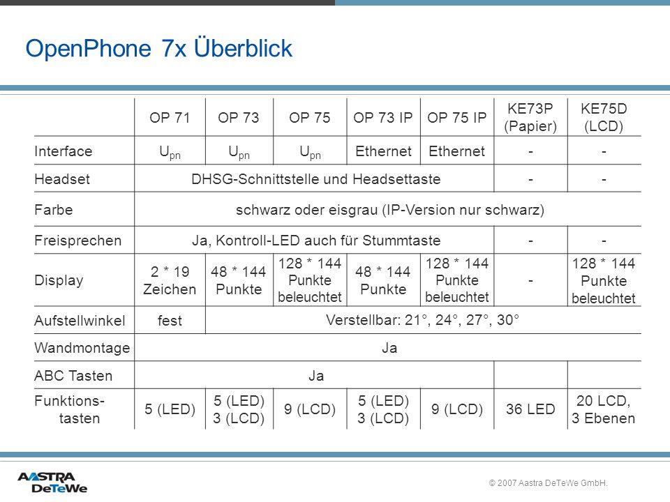 © 2007 Aastra DeTeWe GmbH. OpenPhone 7x Überblick OP 71OP 73OP 75OP 73 IPOP 75 IP KE73P (Papier) KE75D (LCD) InterfaceU pn Ethernet -- Headset DHSG-Sc