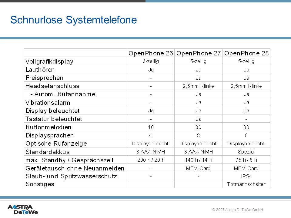 © 2007 Aastra DeTeWe GmbH. Schnurlose Systemtelefone