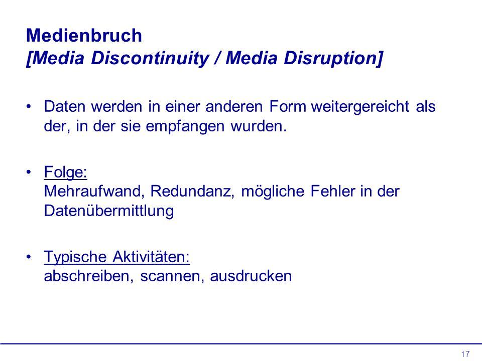 17 Medienbruch [Media Discontinuity / Media Disruption] Daten werden in einer anderen Form weitergereicht als der, in der sie empfangen wurden. Folge: