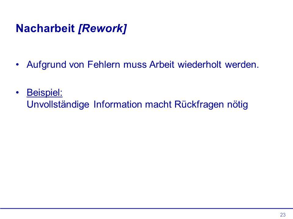 23 Nacharbeit [Rework] Aufgrund von Fehlern muss Arbeit wiederholt werden. Beispiel: Unvollständige Information macht Rückfragen nötig