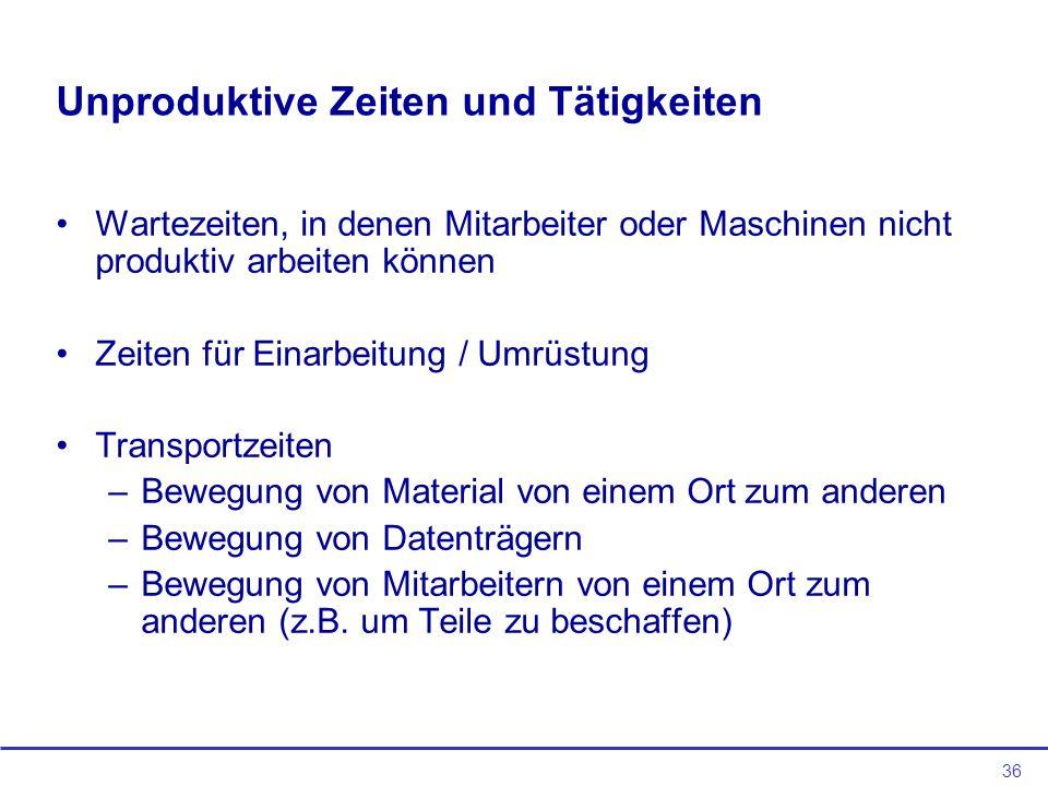 36 Unproduktive Zeiten und Tätigkeiten Wartezeiten, in denen Mitarbeiter oder Maschinen nicht produktiv arbeiten können Zeiten für Einarbeitung / Umrü