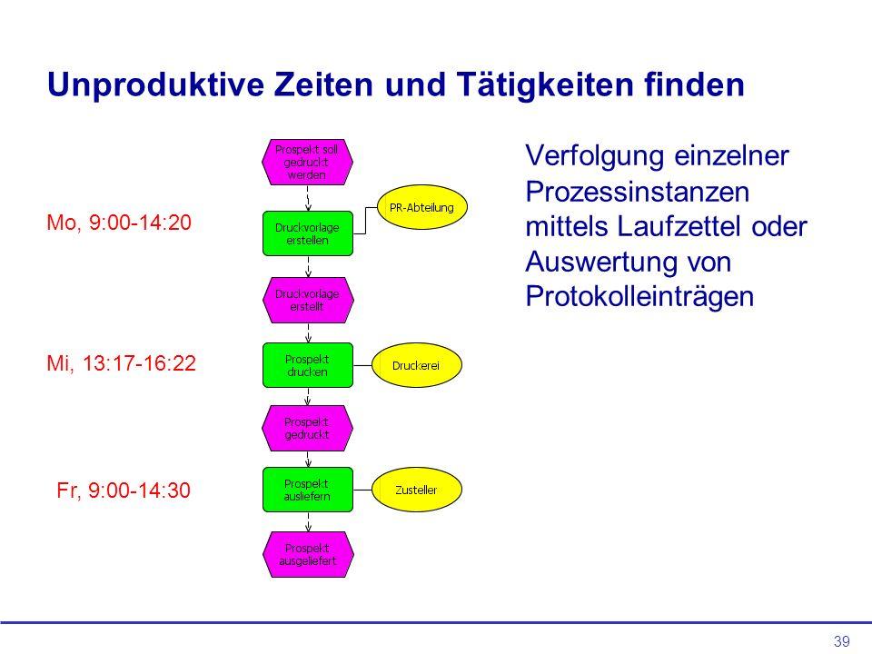 39 Unproduktive Zeiten und Tätigkeiten finden Verfolgung einzelner Prozessinstanzen mittels Laufzettel oder Auswertung von Protokolleinträgen Mo, 9:00