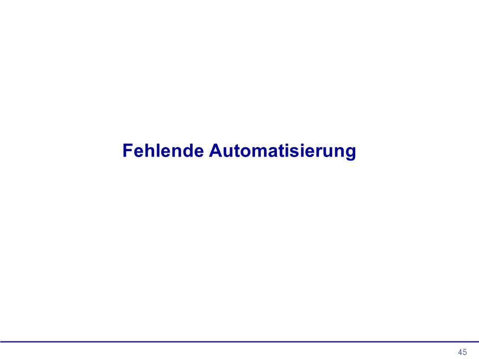 45 Fehlende Automatisierung