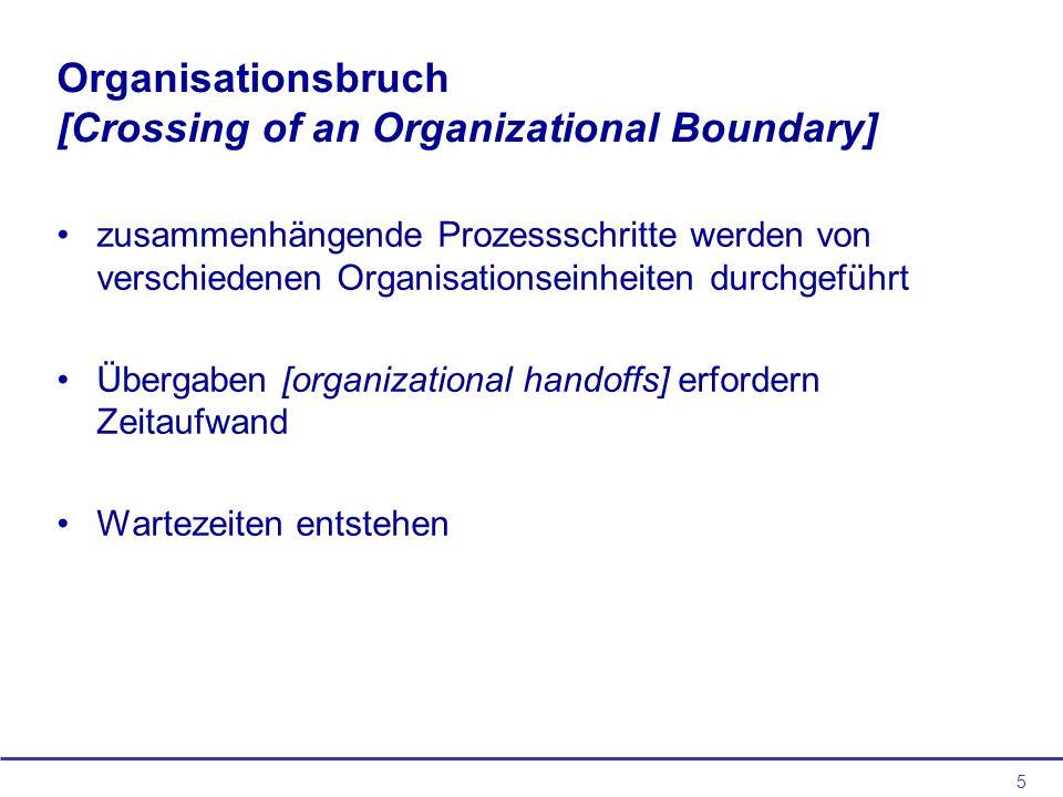 5 Organisationsbruch [Crossing of an Organizational Boundary] zusammenhängende Prozessschritte werden von verschiedenen Organisationseinheiten durchge