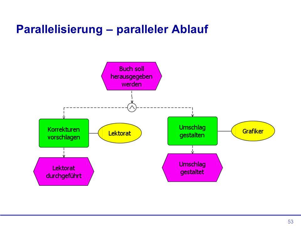 53 Parallelisierung – paralleler Ablauf