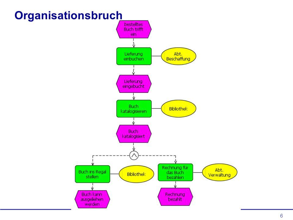 6 Organisationsbruch