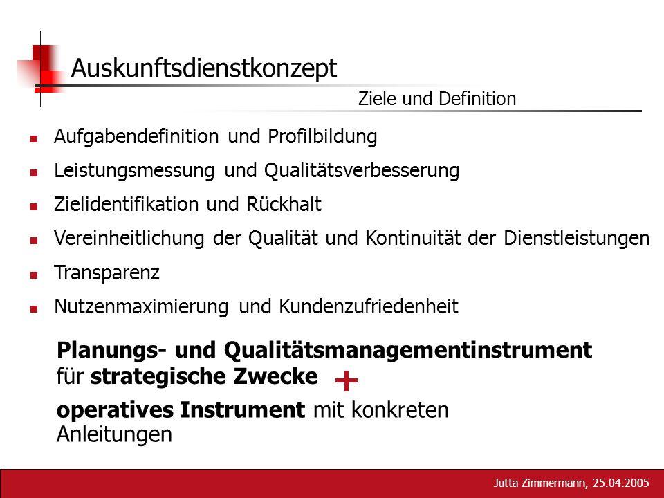 Jutta Zimmermann, 25.04.2005 Auskunftsdienstkonzept Aufgabendefinition und Profilbildung Leistungsmessung und Qualitätsverbesserung Zielidentifikation