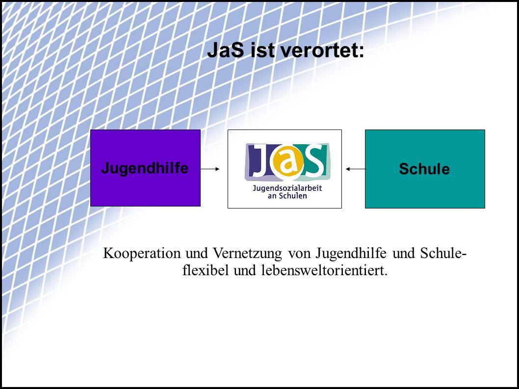 JaS ist verortet: Jugendhilfe Schule Kooperation und Vernetzung von Jugendhilfe und Schule- flexibel und lebensweltorientiert.