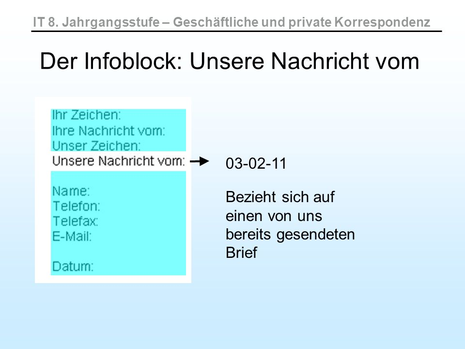 IT 8. Jahrgangsstufe – Geschäftliche und private Korrespondenz Der Infoblock: Unsere Nachricht vom 03-02-11 Bezieht sich auf einen von uns bereits ges