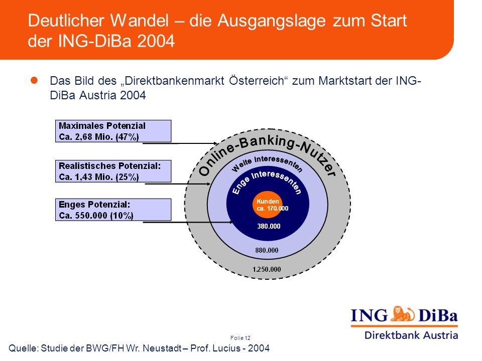 Folie 12 Deutlicher Wandel – die Ausgangslage zum Start der ING-DiBa 2004 Das Bild des Direktbankenmarkt Österreich zum Marktstart der ING- DiBa Austr