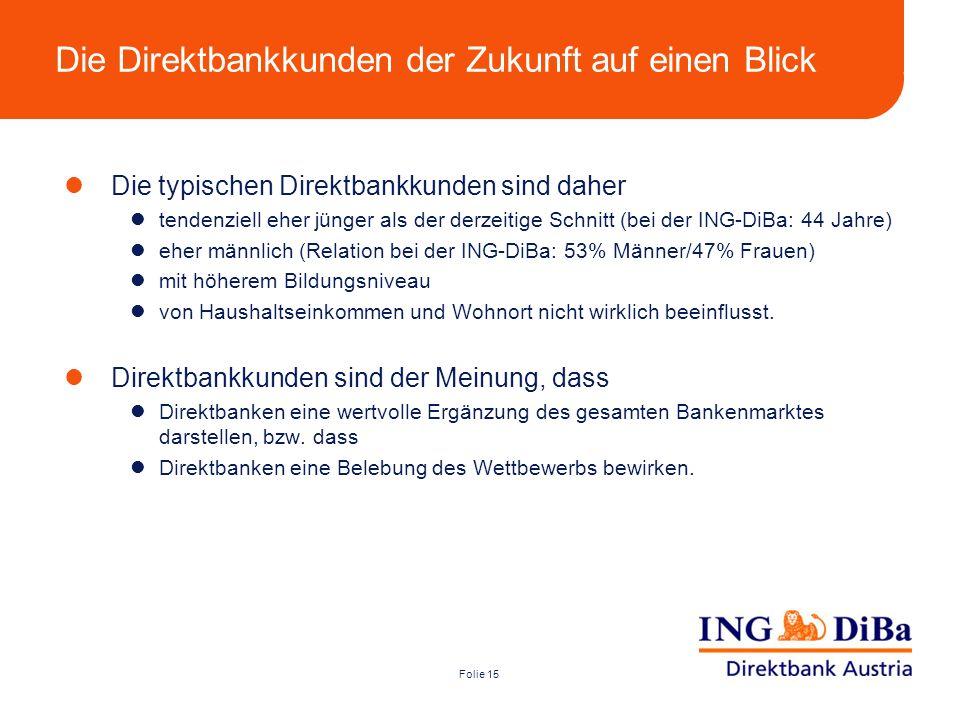Folie 15 Die Direktbankkunden der Zukunft auf einen Blick Die typischen Direktbankkunden sind daher tendenziell eher jünger als der derzeitige Schnitt