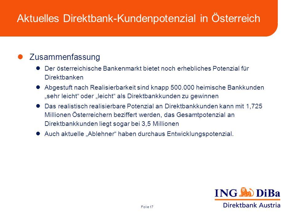 Folie 17 Aktuelles Direktbank-Kundenpotenzial in Österreich Zusammenfassung Der österreichische Bankenmarkt bietet noch erhebliches Potenzial für Dire
