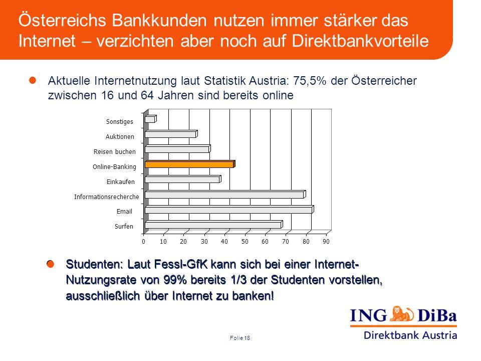 Folie 18 Österreichs Bankkunden nutzen immer stärker das Internet – verzichten aber noch auf Direktbankvorteile Aktuelle Internetnutzung laut Statisti