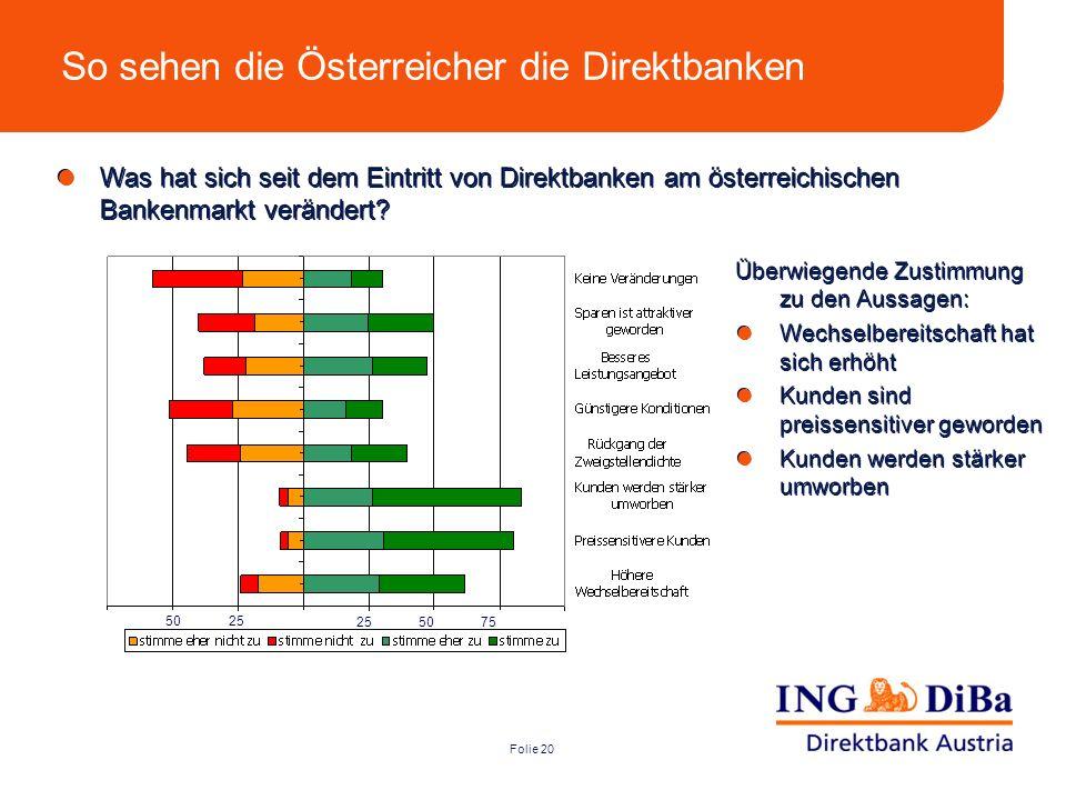 Folie 20 So sehen die Österreicher die Direktbanken Überwiegende Zustimmung zu den Aussagen: Wechselbereitschaft hat sich erhöht Kunden sind preissens