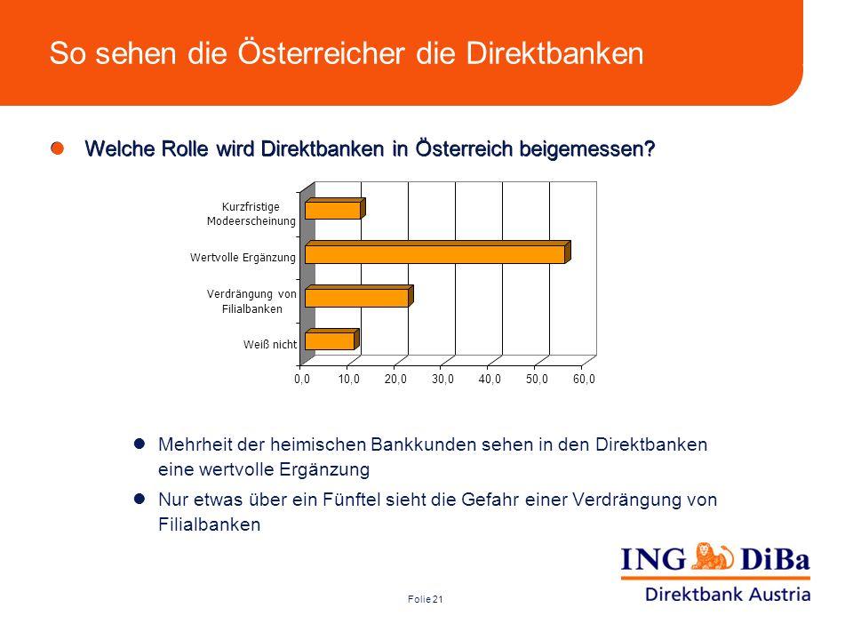 Folie 21 So sehen die Österreicher die Direktbanken Mehrheit der heimischen Bankkunden sehen in den Direktbanken eine wertvolle Ergänzung Nur etwas üb