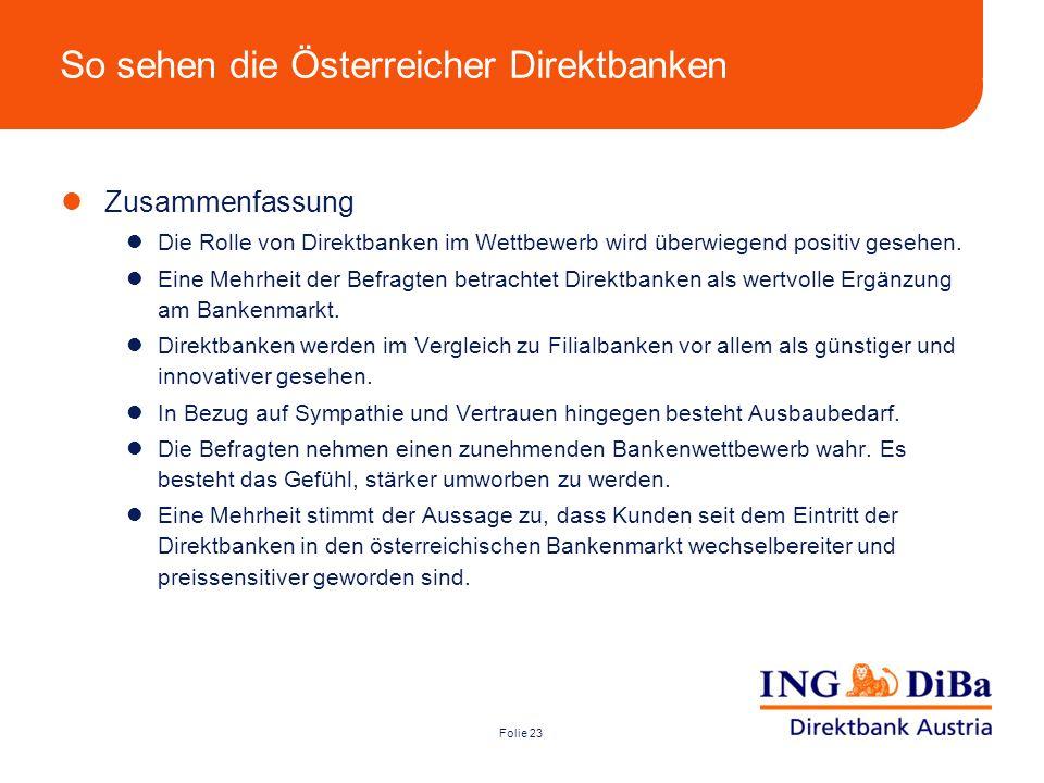 Folie 23 So sehen die Österreicher Direktbanken Zusammenfassung Die Rolle von Direktbanken im Wettbewerb wird überwiegend positiv gesehen. Eine Mehrhe
