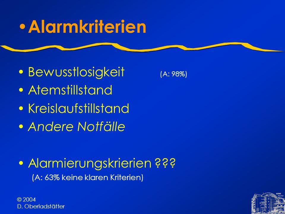 © 2004 D. Oberladstätter Alarmkriterien Bewusstlosigkeit (A: 98%) Atemstillstand Kreislaufstillstand Andere Notfälle Alarmierungskrierien ??? (A: 63%