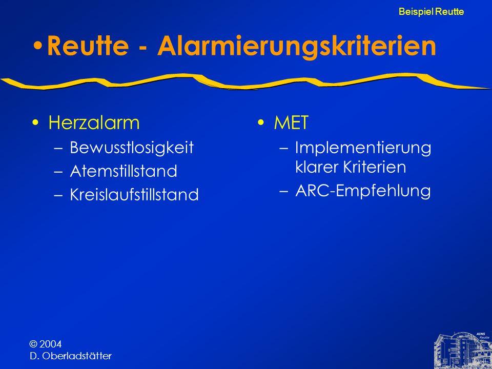 © 2004 D. Oberladstätter Reutte - Alarmierungskriterien Herzalarm –Bewusstlosigkeit –Atemstillstand –Kreislaufstillstand MET –Implementierung klarer K