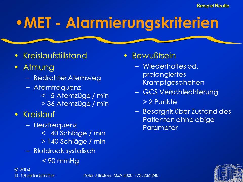 © 2004 D. Oberladstätter MET - Alarmierungskriterien Kreislaufstillstand Atmung –Bedrohter Atemweg –Atemfrequenz 36 Atemzüge / min Kreislauf –Herzfreq