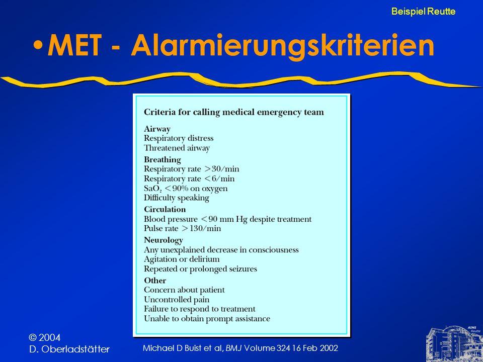 © 2004 D. Oberladstätter MET - Alarmierungskriterien Michael D Buist et al, BMJ Volume 324 16 Feb 2002 Beispiel Reutte