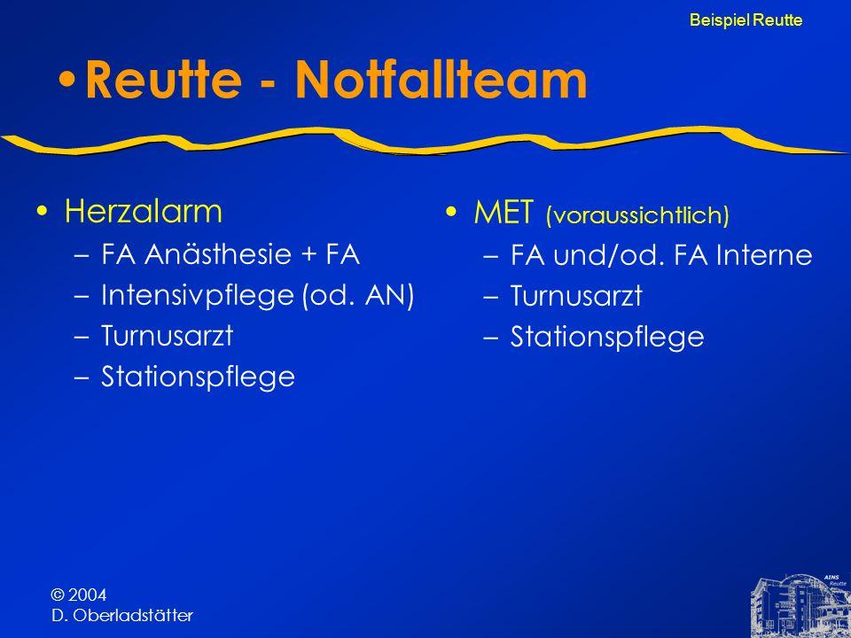 © 2004 D. Oberladstätter Reutte - Notfallteam Herzalarm –FA Anästhesie + FA –Intensivpflege (od. AN) –Turnusarzt –Stationspflege MET (voraussichtlich)