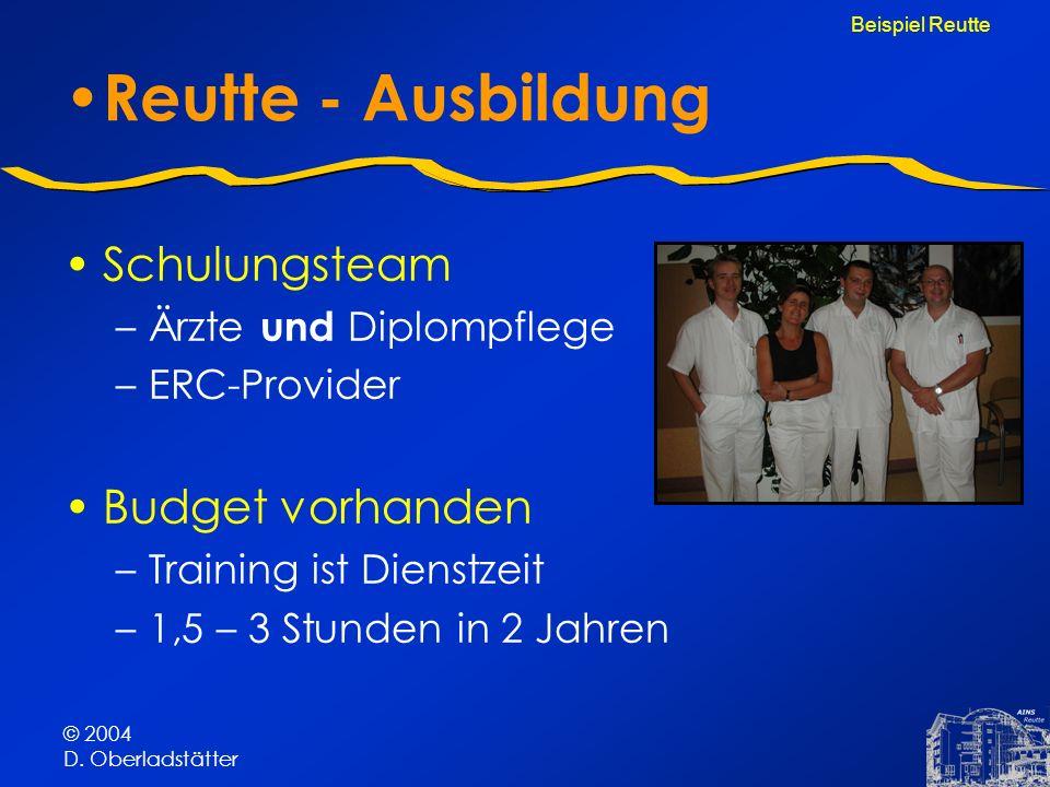 © 2004 D. Oberladstätter Reutte - Ausbildung Schulungsteam –Ärzte und Diplompflege –ERC-Provider Budget vorhanden –Training ist Dienstzeit –1,5 – 3 St