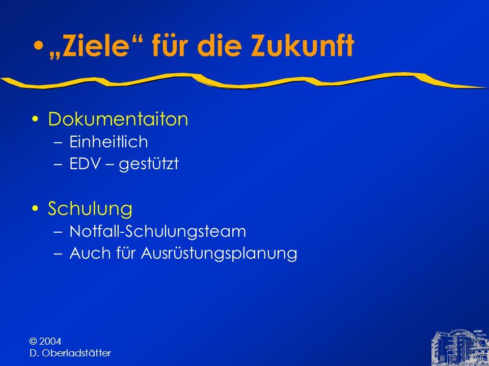 © 2004 D. Oberladstätter Ziele für die Zukunft Dokumentaiton –Einheitlich –EDV – gestützt Schulung –Notfall-Schulungsteam –Auch für Ausrüstungsplanung