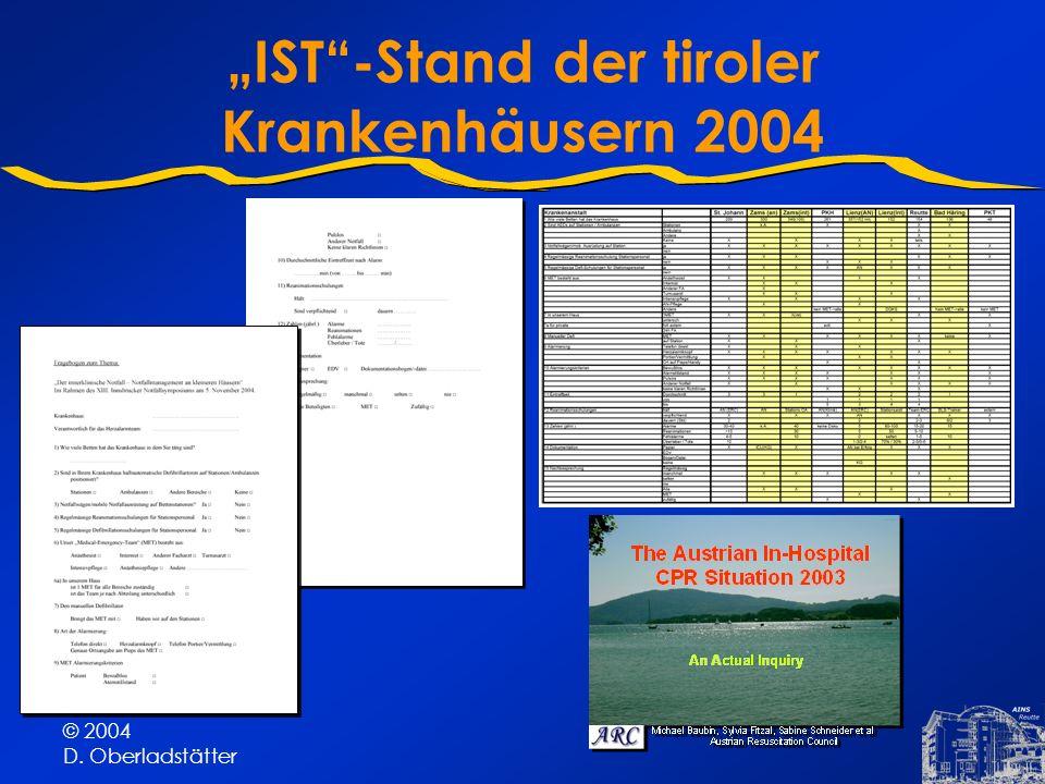 © 2004 D. Oberladstätter IST-Stand der tiroler Krankenhäusern 2004