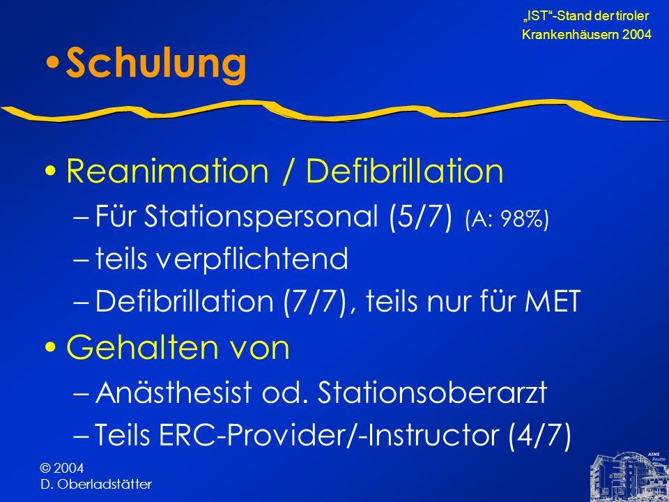 © 2004 D. Oberladstätter Schulung Reanimation / Defibrillation –Für Stationspersonal (5/7) (A: 98%) –teils verpflichtend –Defibrillation (7/7), teils