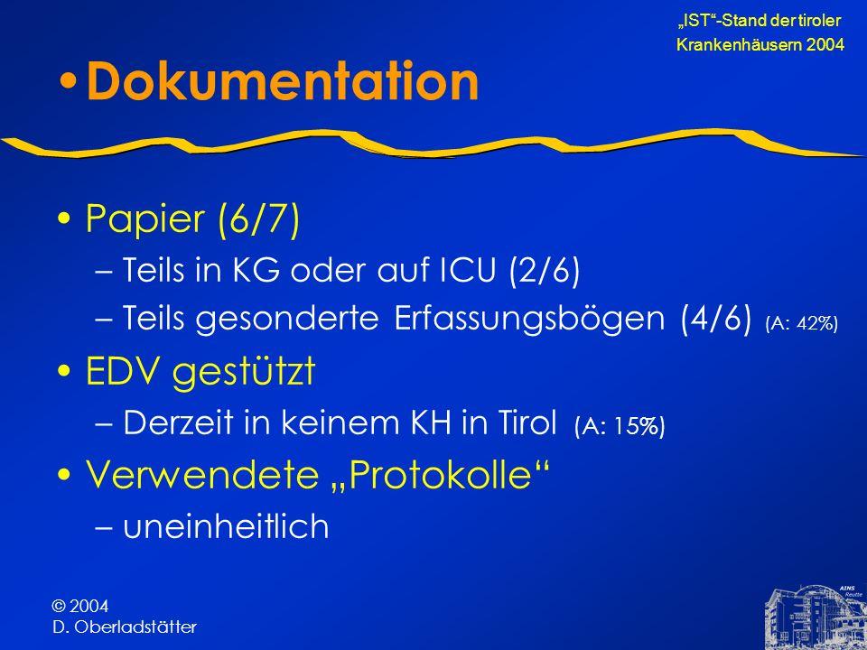 © 2004 D. Oberladstätter Dokumentation Papier (6/7) –Teils in KG oder auf ICU (2/6) –Teils gesonderte Erfassungsbögen (4/6) (A: 42%) EDV gestützt –Der