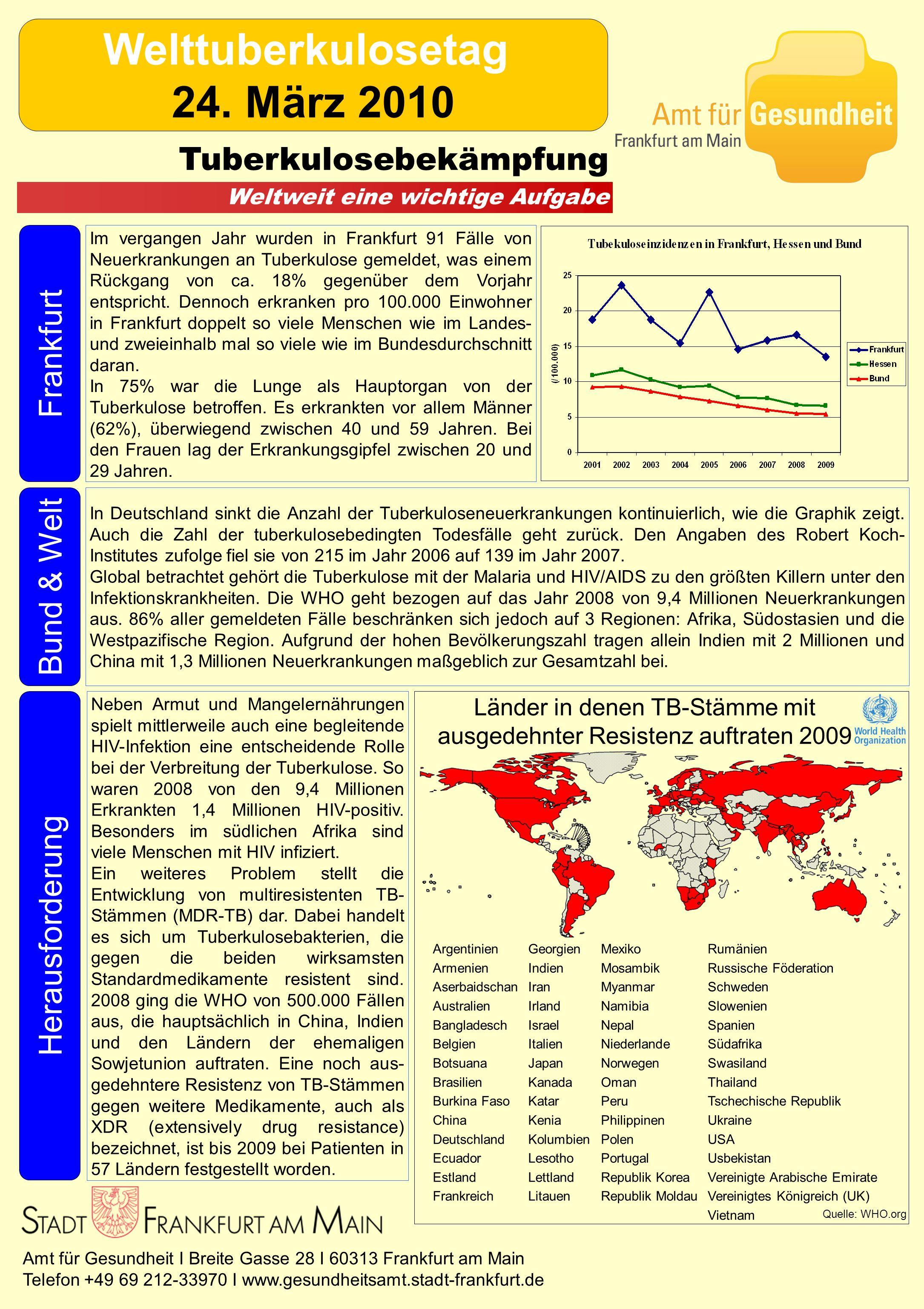 Tuberkulosebekämpfung Weltweit eine wichtige Aufgabe Welttuberkulosetag 24. März 2010 Amt für Gesundheit I Breite Gasse 28 I 60313 Frankfurt am Main T