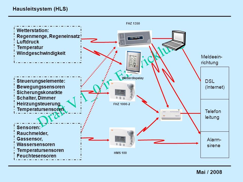 Hausleitsystem (HLS) Mai / 2008 Draft V 1_0 in Entwicklung
