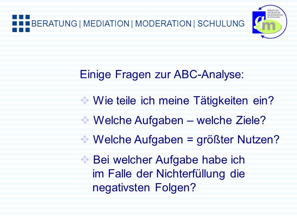 BERATUNG | MEDIATION | MODERATION | SCHULUNG Prioritäten setzen! Nach der A-B-C-Methode: A:sehr wichtig B:wichtig C:Kleinkram, unwichtig Wichtigkeit g