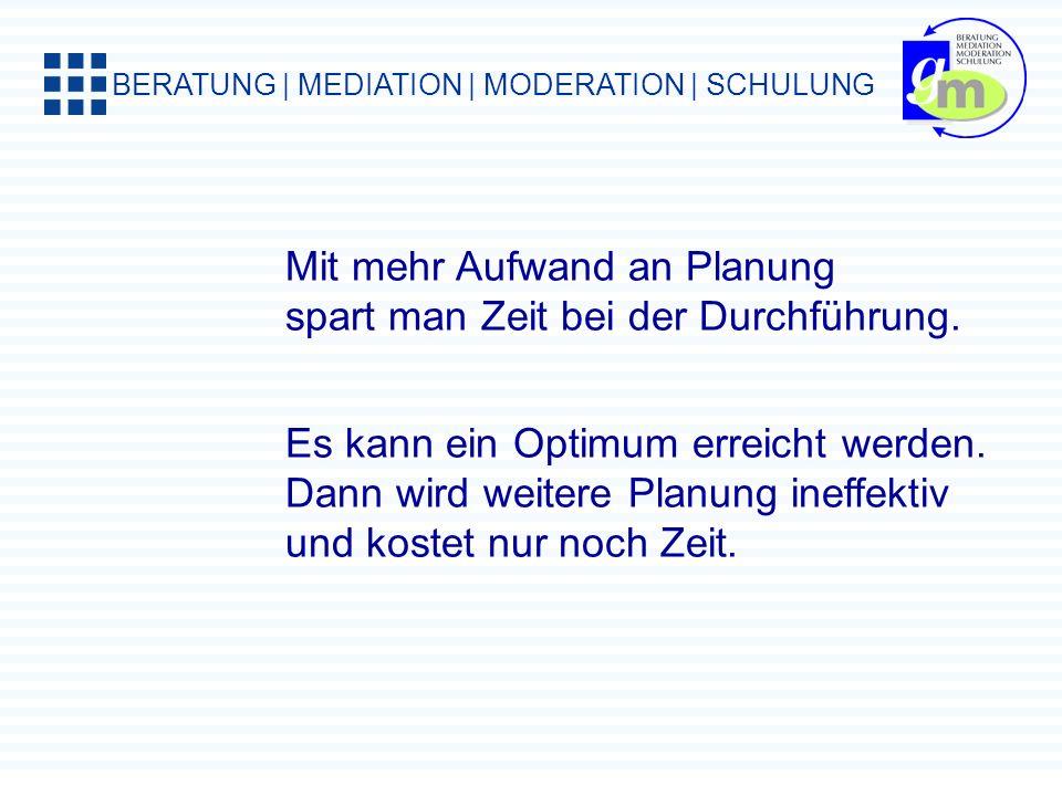 BERATUNG | MEDIATION | MODERATION | SCHULUNG Mit mehr Aufwand an Planung spart man Zeit bei der Durchführung.