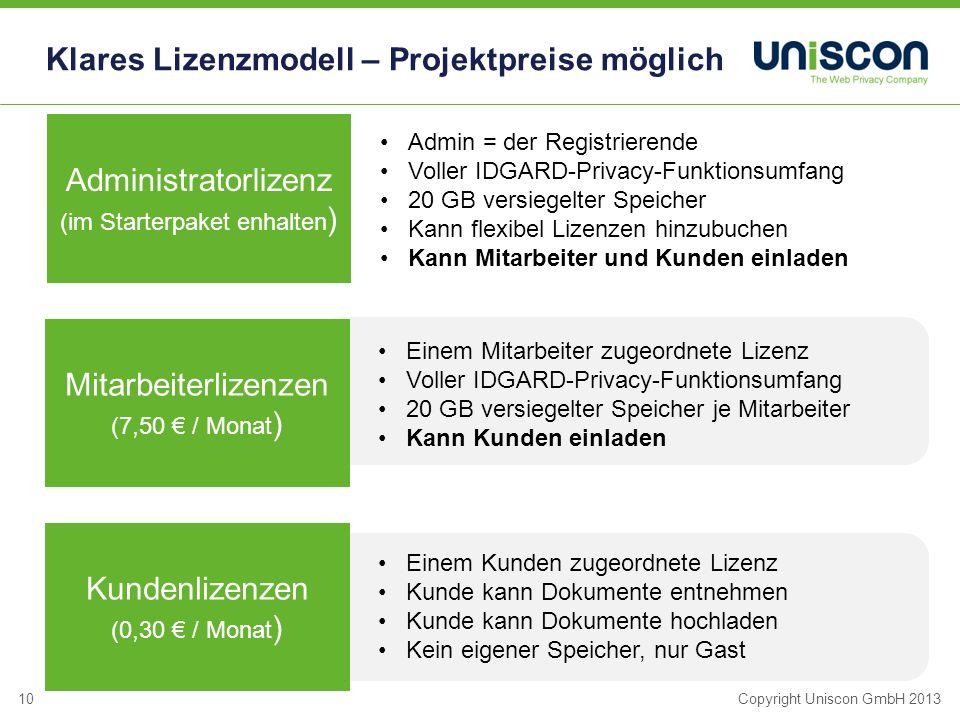 10Copyright Uniscon GmbH 2013 Klares Lizenzmodell – Projektpreise möglich ID|GARD Privacy Surfing Schutz des Firmenprofils durch unerkanntes Surfen mit legaler Anonymisierung ID|GARD Privacy Boxes Dateien sicher aufbewahren und bearbeiten.