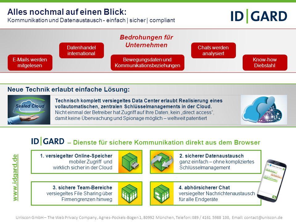 14Copyright Uniscon GmbH 2013 Alles nochmal auf einen Blick: Kommunikation und Datenaustausch - einfach | sicher | compliant Uniscon GmbH – The Web Privacy Company, Agnes-Pockels-Bogen 1, 80992 München, Telefon: 089 / 4161 5988 100, Email: contact@uniscon.de 1.