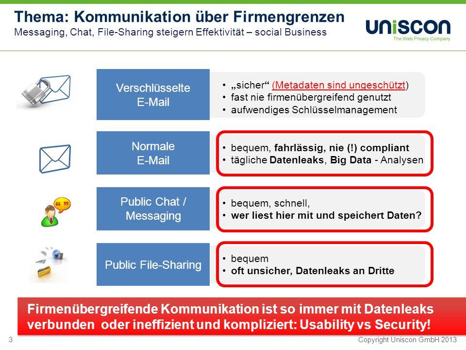 3Copyright Uniscon GmbH 2013 Firmenübergreifende Kommunikation ist so immer mit Datenleaks verbunden oder ineffizient und kompliziert: Usability vs Security.