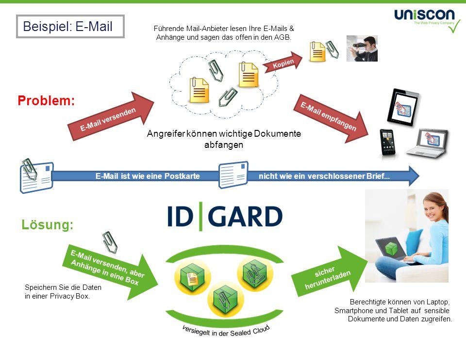 E-Mail versenden E-Mail empfangen Problem: Kopien Führende Mail-Anbieter lesen Ihre E-Mails & Anhänge und sagen das offen in den AGB.
