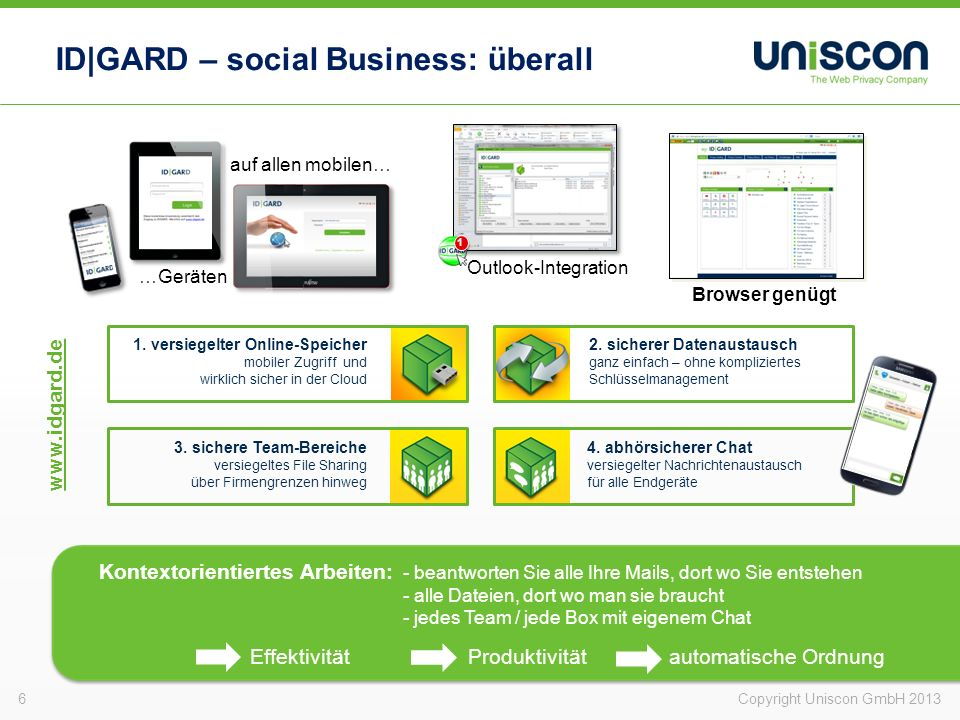 6Copyright Uniscon GmbH 2013 ID|GARD – social Business: überall 1 1.