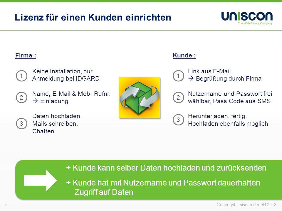 8Copyright Uniscon GmbH 2013 Lizenz für einen Kunden einrichten Firma : Keine Installation, nur Anmeldung bei IDGARD Name, E-Mail & Mob.-Rufnr.
