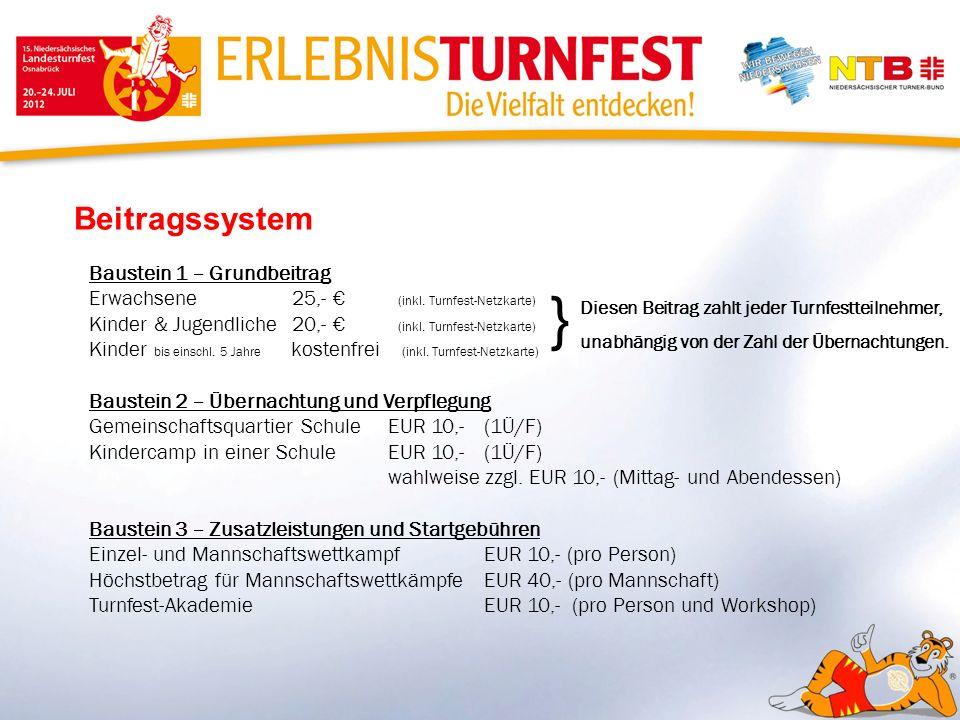 Beitragssystem Baustein 1 – Grundbeitrag Erwachsene 25,- (inkl. Turnfest-Netzkarte) Kinder & Jugendliche 20,- (inkl. Turnfest-Netzkarte) Kinder bis ei