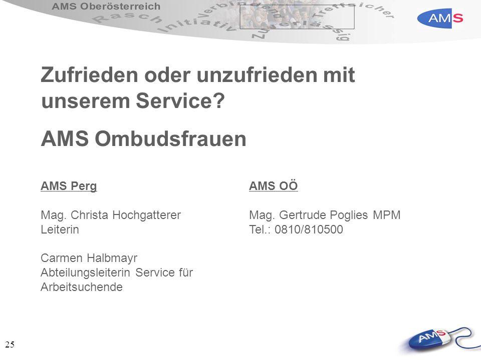 25 AMS OÖ Mag.Gertrude Poglies MPM Tel.: 0810/810500 AMS Perg Mag.
