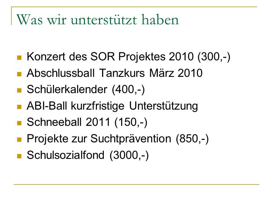 Was wir unterstützt haben Konzert des SOR Projektes 2010 (300,-) Abschlussball Tanzkurs März 2010 Schülerkalender (400,-) ABI-Ball kurzfristige Unterstützung Schneeball 2011 (150,-) Projekte zur Suchtprävention (850,-) Schulsozialfond (3000,-)