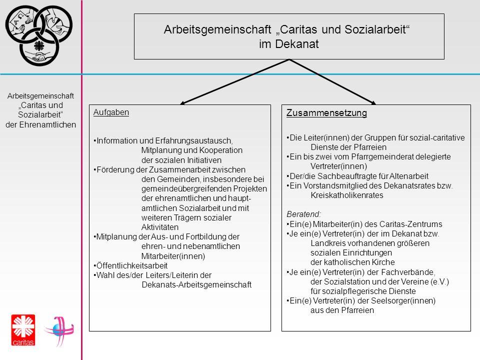 Arbeitsgemeinschaft Caritas und Sozialarbeit der Ehrenamtlichen Arbeitsgemeinschaft Caritas und Sozialarbeit im Dekanat Aufgaben Information und Erfah