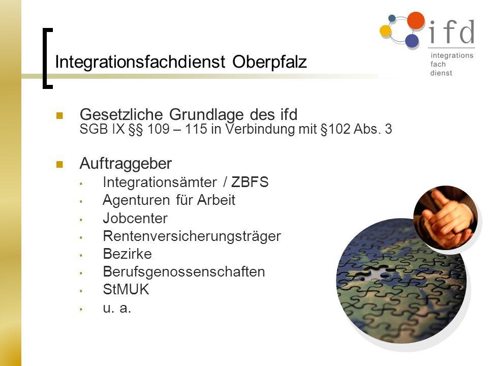 Integrationsfachdienst Oberpfalz Gesetzliche Grundlage des ifd SGB IX §§ 109 – 115 in Verbindung mit §102 Abs. 3 Auftraggeber Integrationsämter / ZBFS