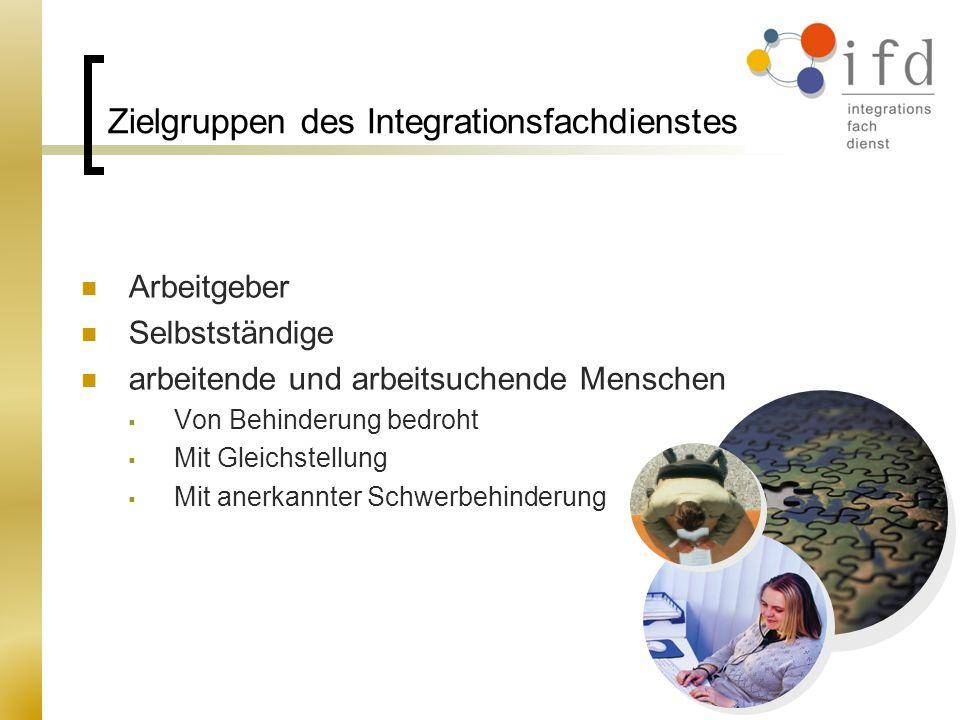 Zielgruppen des Integrationsfachdienstes Arbeitgeber Selbstständige arbeitende und arbeitsuchende Menschen Von Behinderung bedroht Mit Gleichstellung