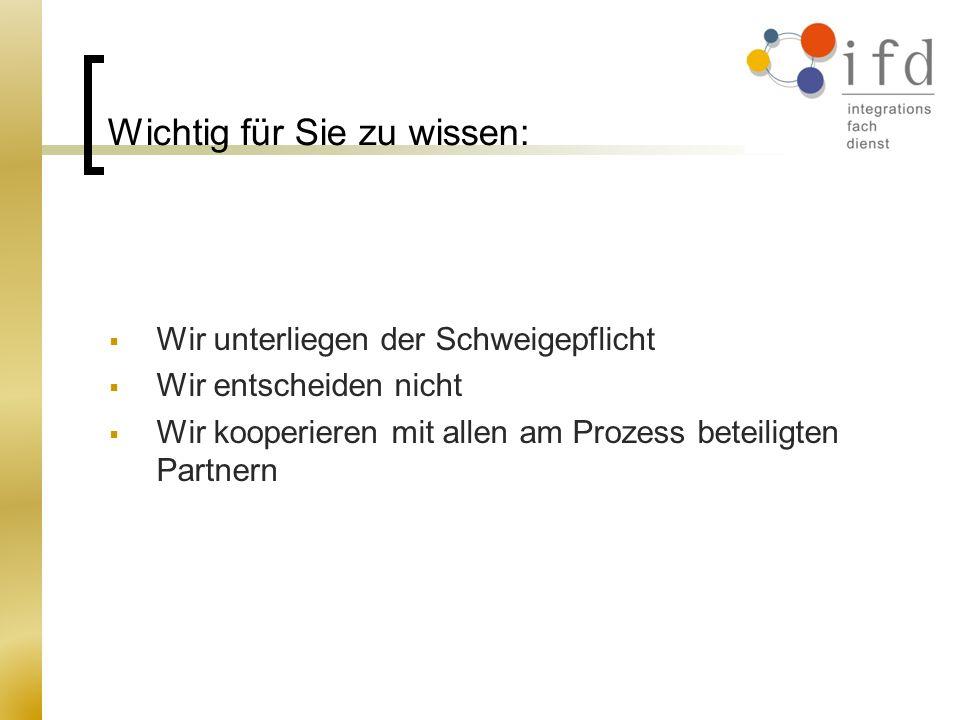 Integrationsfachdienst Oberpfalz Manina Sobe Integrationsfachdienst Oberpfalz Im Gewerbepark D 85 93059 Regensburg Telefon (0941) 280 769 0 Email m.sobe@integrationsfachdienst.de Internetwww.integrationsfachdienst.de Vielen Dank für Ihre Aufmerksamkeit
